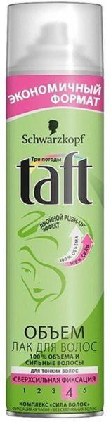 Taft Объём для тонких волос